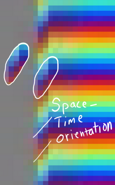 Annotated Space-time slice