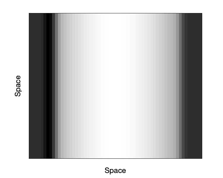 Constructed Space Time Frame